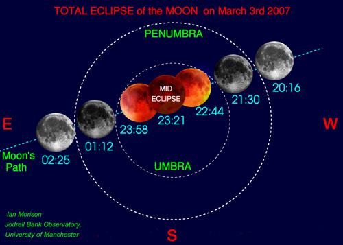 horari-eclipsi.jpg
