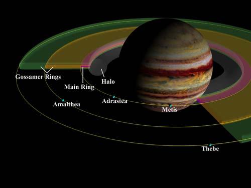 anells-jupiter2.jpg
