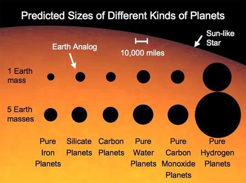 classificacio-planetaria.jpg
