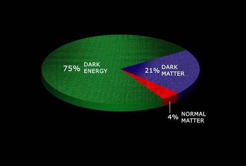quantitat-denergia-fosca.jpg