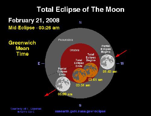 eclipsi-lluna-gmt.jpg