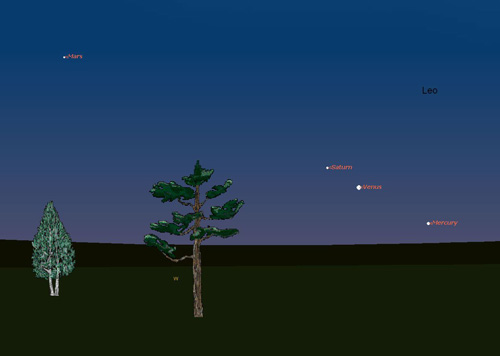 conjuncio-planetaria2.jpg