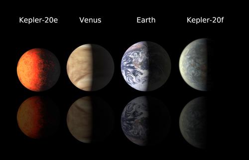 kepler20planetlineup.jpg
