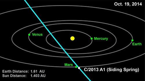 732065main_comet20130305c-full.jpg