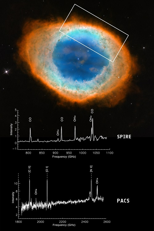 water-building_molecule_in_ring_nebula.jpg