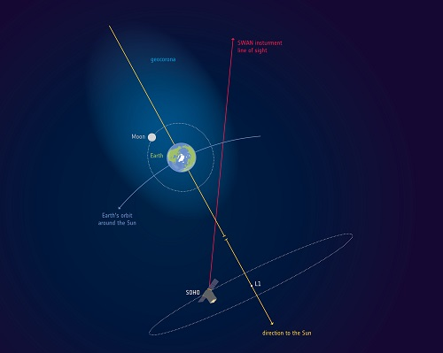 earthatmospheremoonsohov5.jpg