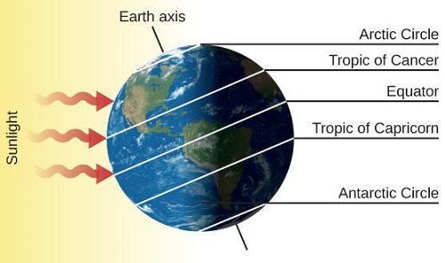 solstici-destiu-web.jpg